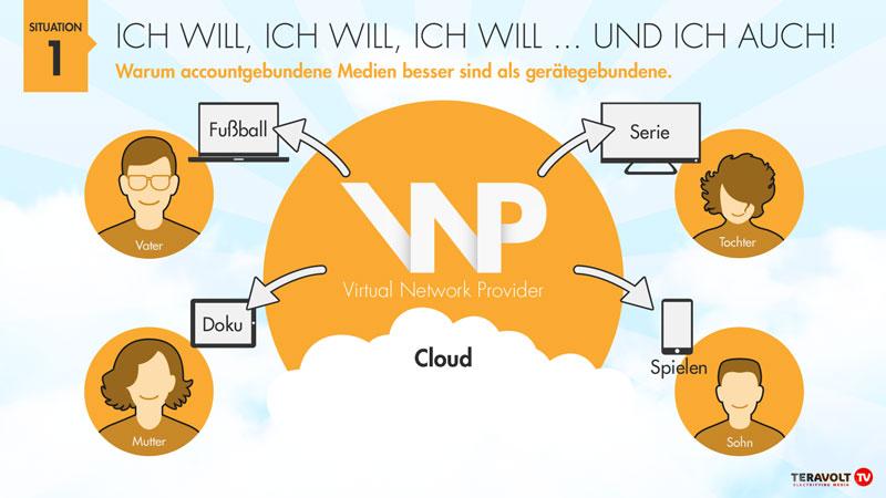 VNP-PPT_1600x900_B