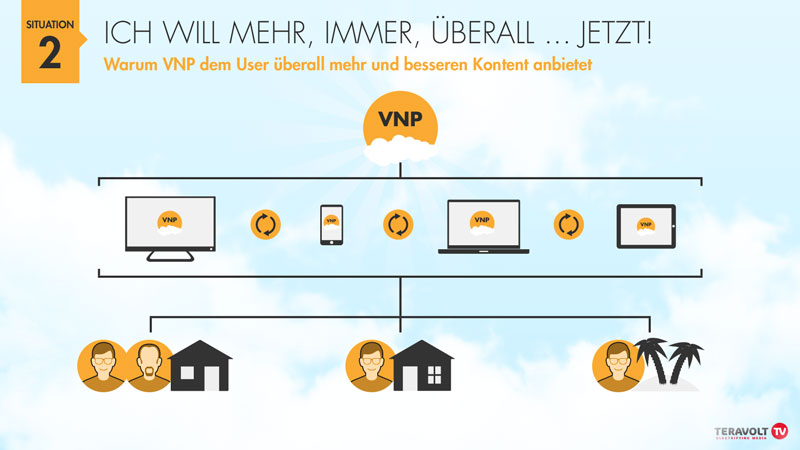 VNP-PPT_1600x900_C