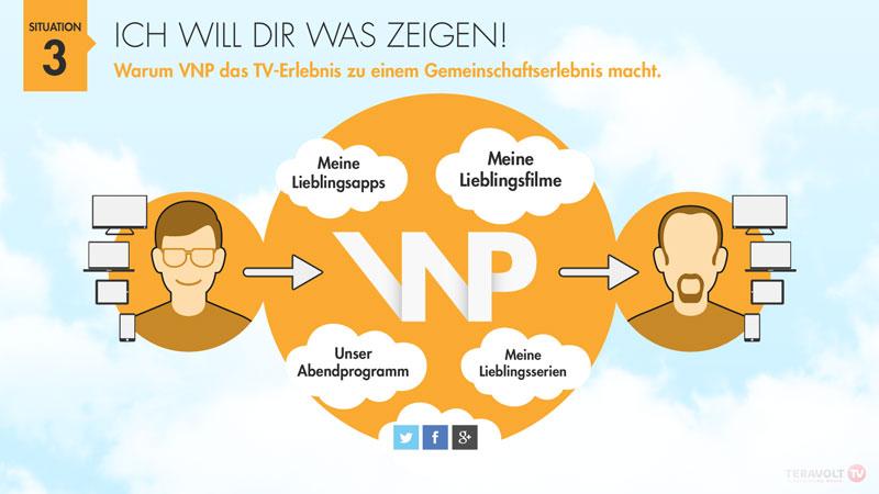 VNP-PPT_1600x900_D